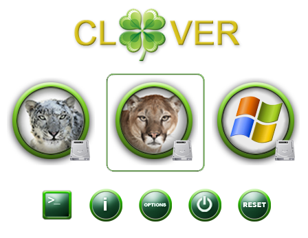 Clover project logo